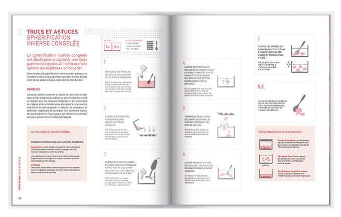 Livre de recettes 39 la cuisine mol culaire 39 39 version - Livre cuisine moleculaire ...