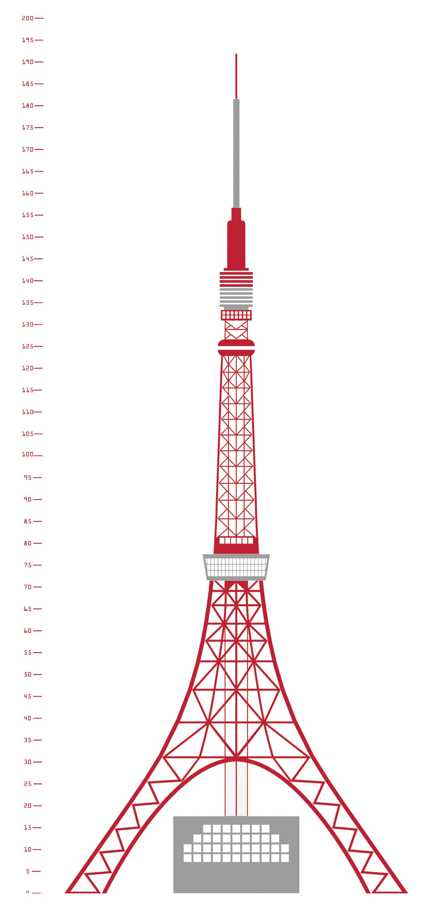 Interni - Per bambini - Sticker Measuring Souvenir from Tokyo - Metro di Domestic - Tokyo / Rouge - Vinile