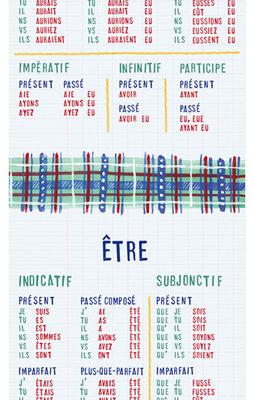 Table de conjugaisons être et avoir Wallpaper - One strip by Domestic
