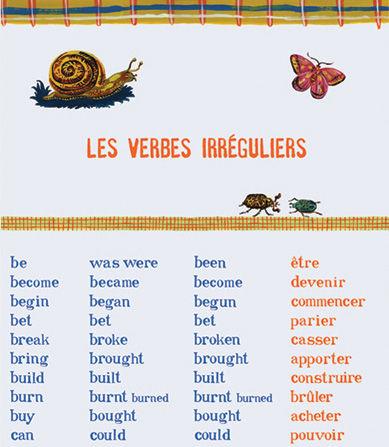 Interni - Per bambini - Carta da parati Verbes irréguliers anglais - /Striscia singola di Domestic - Multicolore - Verbes irréguliers anglais - Tessuto non tessuto